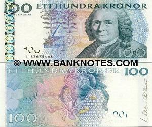 Swedish Krone