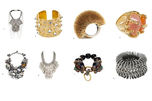 Spiked jewellery